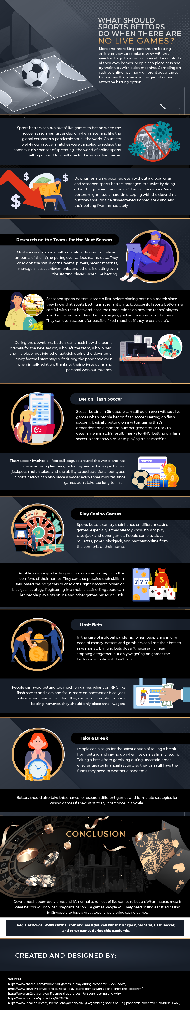 What Should Sports Bettors Do When There Are No Live Games - Infographic