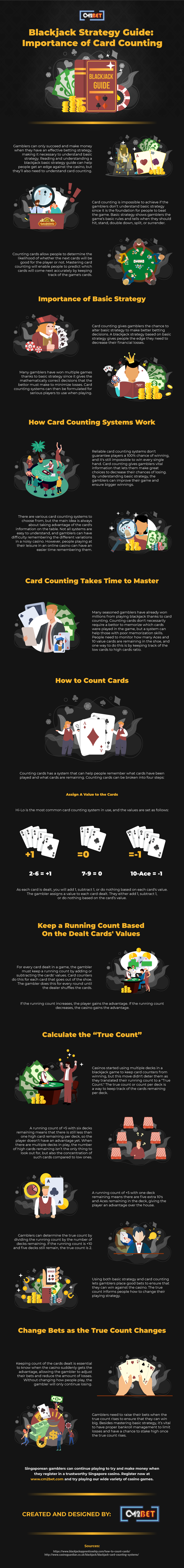 Blackjack Strategy Guide Importance of Card Counting