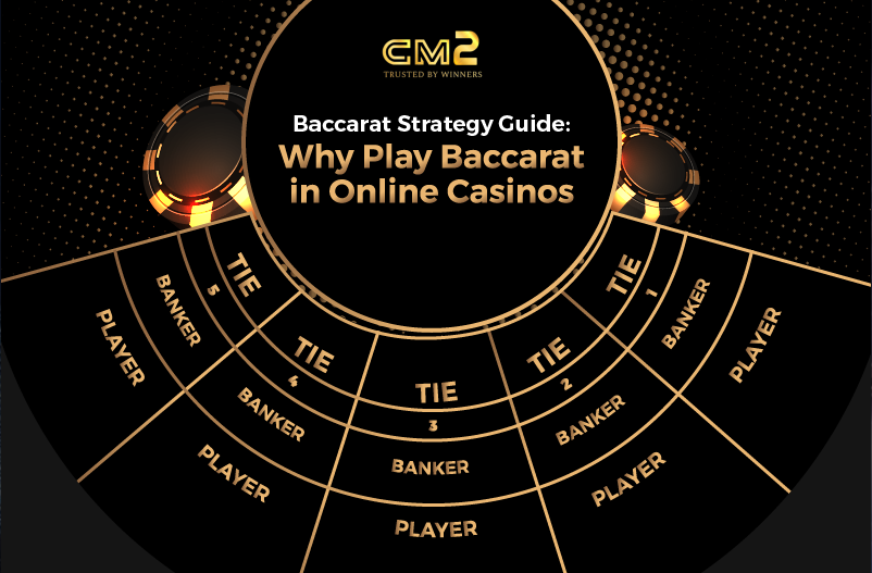 Baccarat in Online Casinos