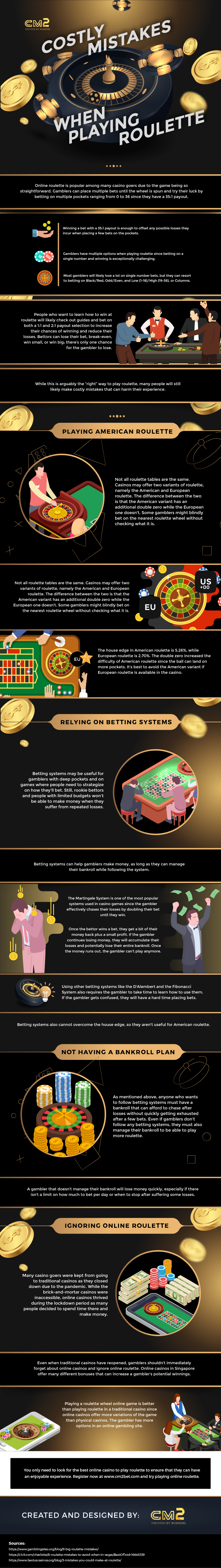 Costly Mistakes When Playing Roulette – Infographic