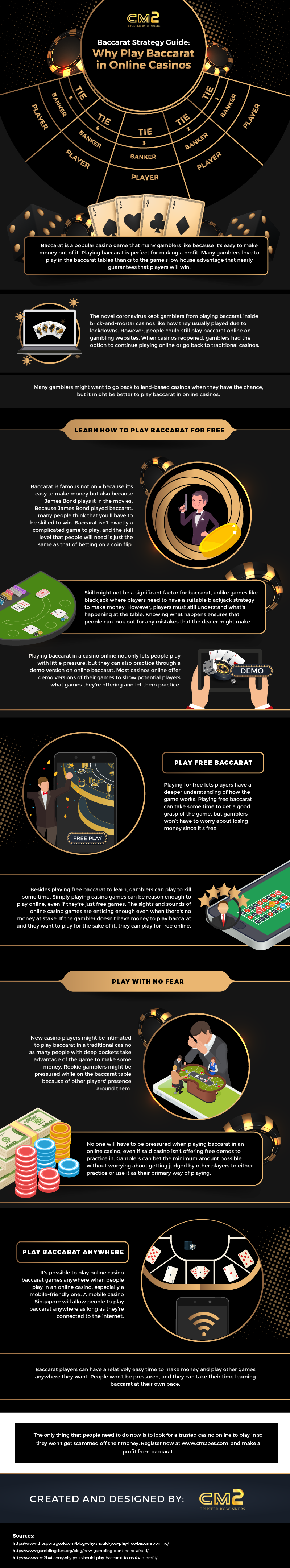 Why Play Baccarat in Online Casinos - Infographic
