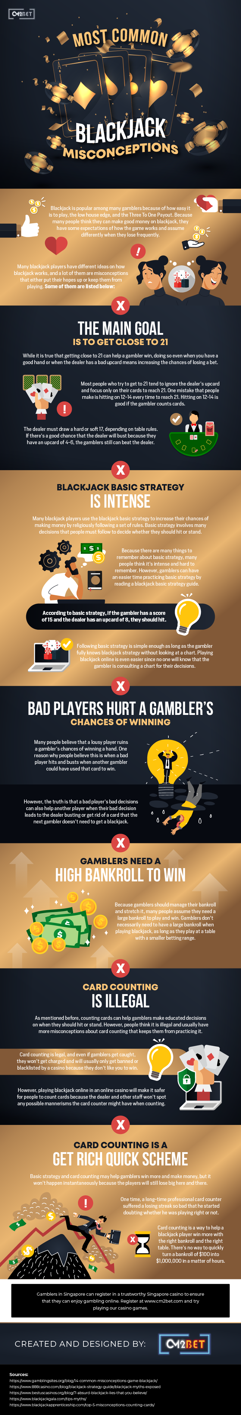 Most Common Blackjack Misconceptions